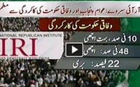 Nation is satisfied with Nawaz government, latest IRIi survey